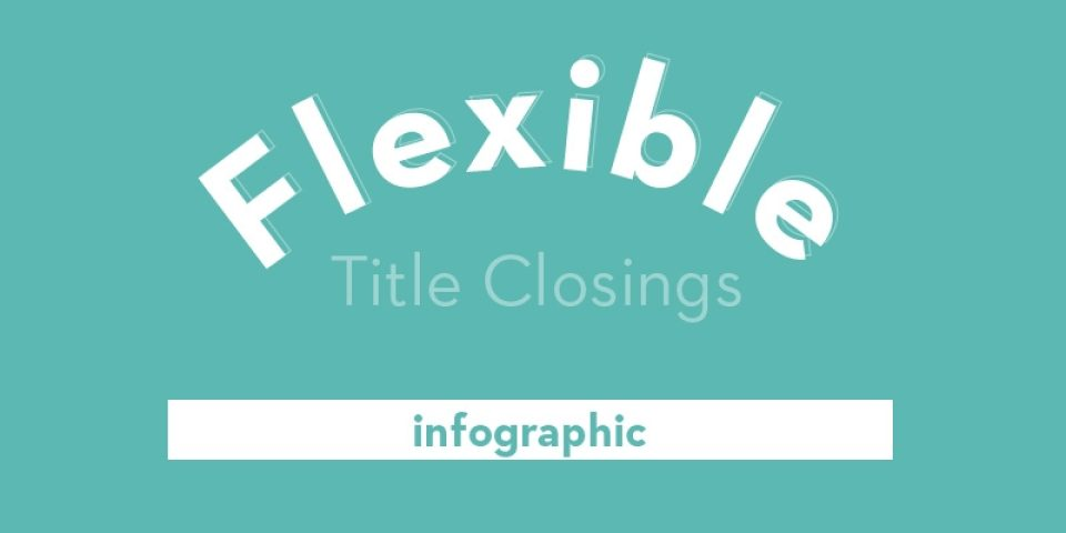 Flexible Title Closings Infographic Blog Header